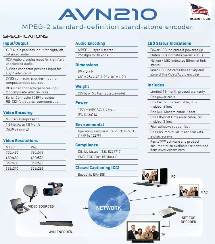 AVN210 - MPEG-2 SD Video/Audio Encoder with Composite and S-Video inputs and IP output