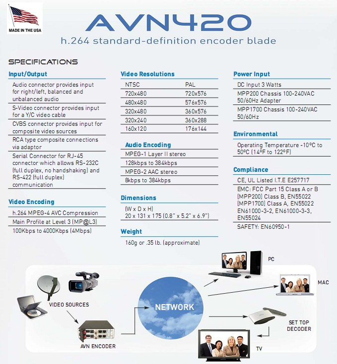 AVN420 - H.264 SD video/audio encoder with Composite and S-Video inputs, IP output
