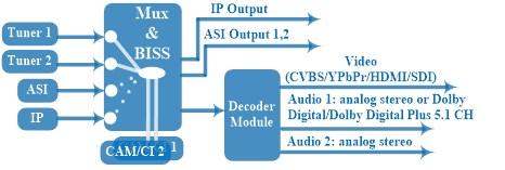 ADV-8702 diagram
