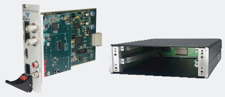 AVN443 - H.264 HD/SD Video/Audio Encoder with HD/SD-SDI, HDMI, DVI-D inputs and IP output
