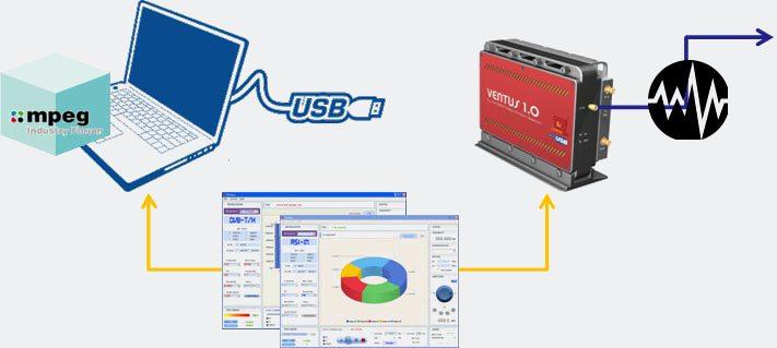 VENTUS USB Multistandard Modulator